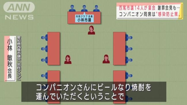 市議会議員 宴会 コンパニオン 愛知県西尾市 市民クラブに関連した画像-13