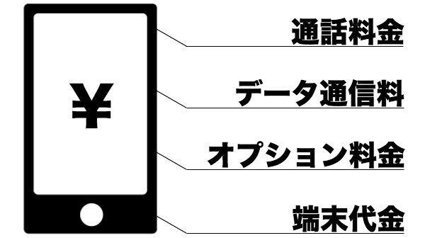 スマホ 携帯電話 法改正 値下げに関連した画像-01