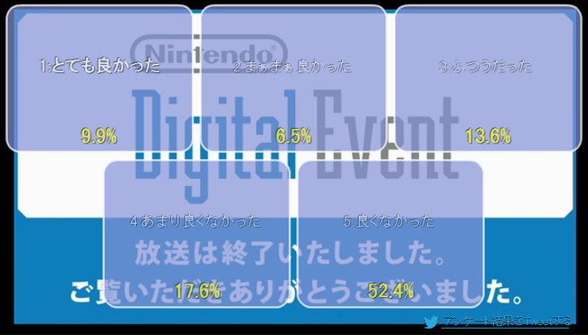 任天堂 E3に関連した画像-06