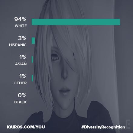 アニメ ゲーム 2次元 キャラクター 人種 AI 判定に関連した画像-06