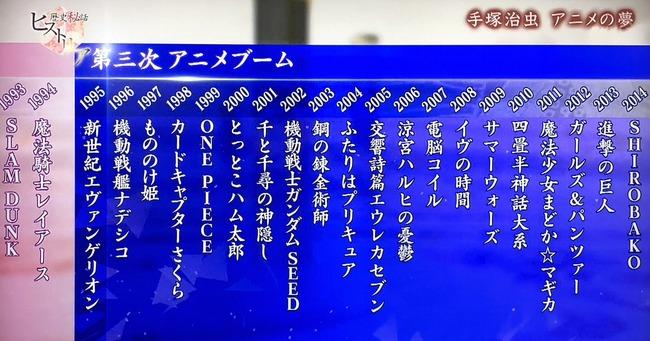 アニメブーム NHK けいおん! ラブライブ! けものフレンズに関連した画像-03