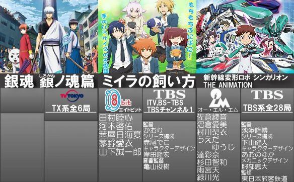 アニメ 冬アニメ ランキング ラーメン大好き小泉さん カードキャプターさくらに関連した画像-01