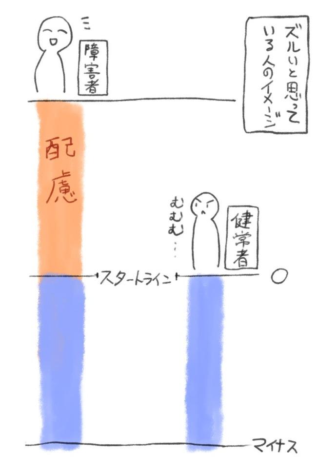 発達障害に関連した画像-03