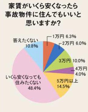 yd_jiko2