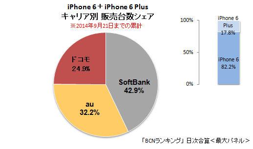 iPhone6に関連した画像-03