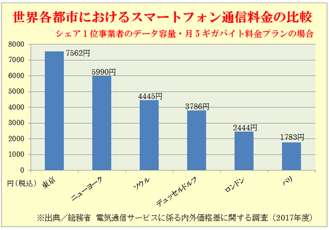 菅総理 携帯電話 料金 引き下げ 値下げに関連した画像-03