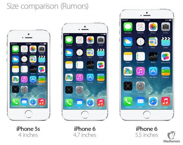 iPhone サイズに関連した画像-01