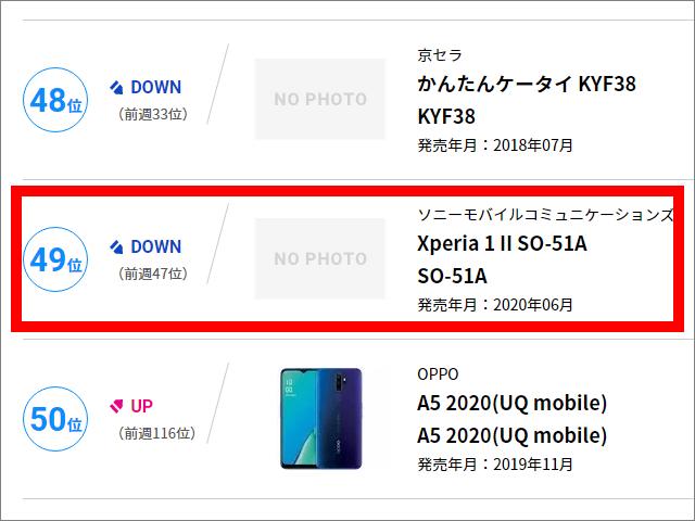5G 5Gスマホ スマートフォン ランキング 高速に関連した画像-04