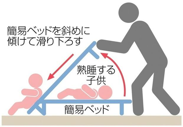 保育士 園児 滑り落とすに関連した画像-03