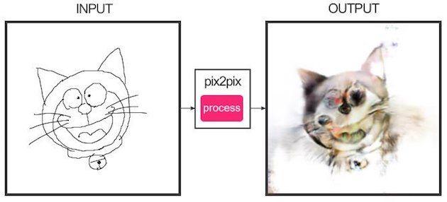 ネコ 線画 自動生成に関連した画像-15