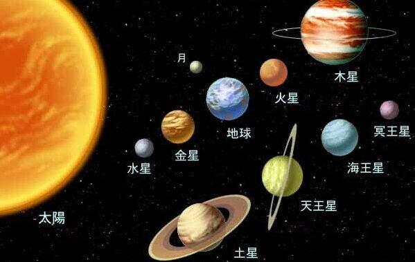 冥王星 写真 技術の進歩に関連した画像-01