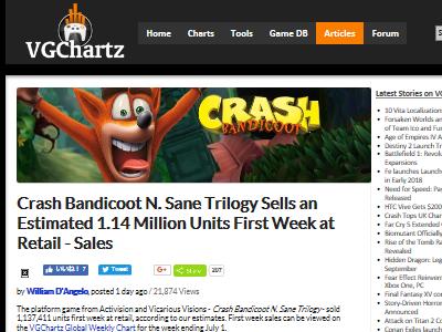 クラッシュ・バンディクー PS4 売上に関連した画像-02