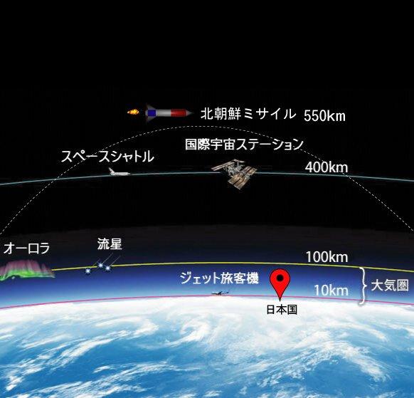 ほんこん 北朝鮮ミサイル 迎撃に関連した画像-03