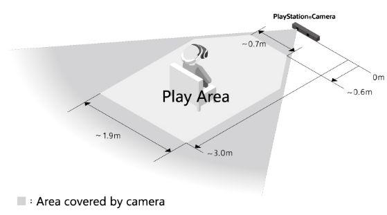 プレイステーションVR PSVR スペース 設置に関連した画像-03