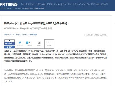 睡眠 日本 不眠に関連した画像-02