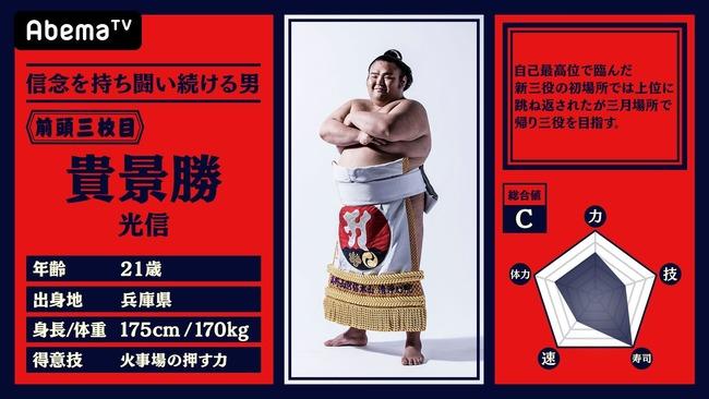 AbemaTV 大相撲 力士 ステータス 格ゲーに関連した画像-04