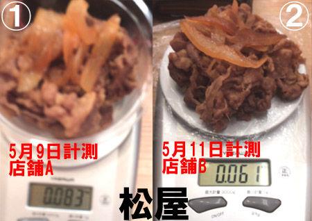 すき家 松屋 牛丼 吉野家に関連した画像-05
