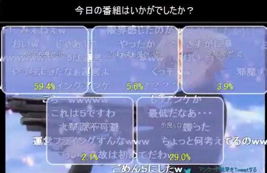 ニコニコ生放送 放送事故 アニメ ブレイブウィッチーズ 8話 上映会に関連した画像-07