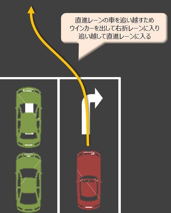 名古屋走り 荒業 右折フェイントに関連した画像-03