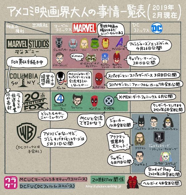 スパイダーマン マーベル ソニー ディズニー MCU アベンジャーズに関連した画像-02