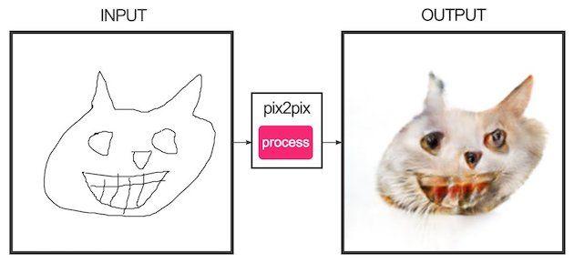 ネコ 線画 自動生成に関連した画像-05