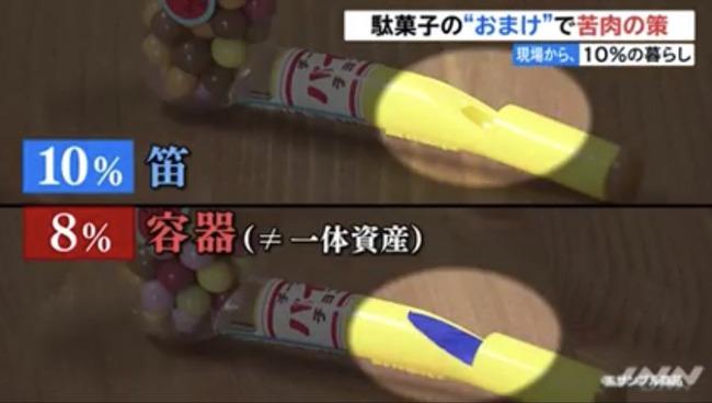 消費税 10% 対象 駄菓子 回避 増税 シール 笛付きに関連した画像-05
