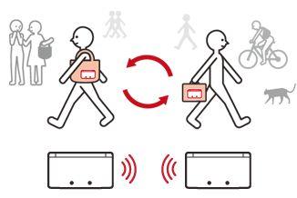 3DS すれちがい通信 転勤に関連した画像-01