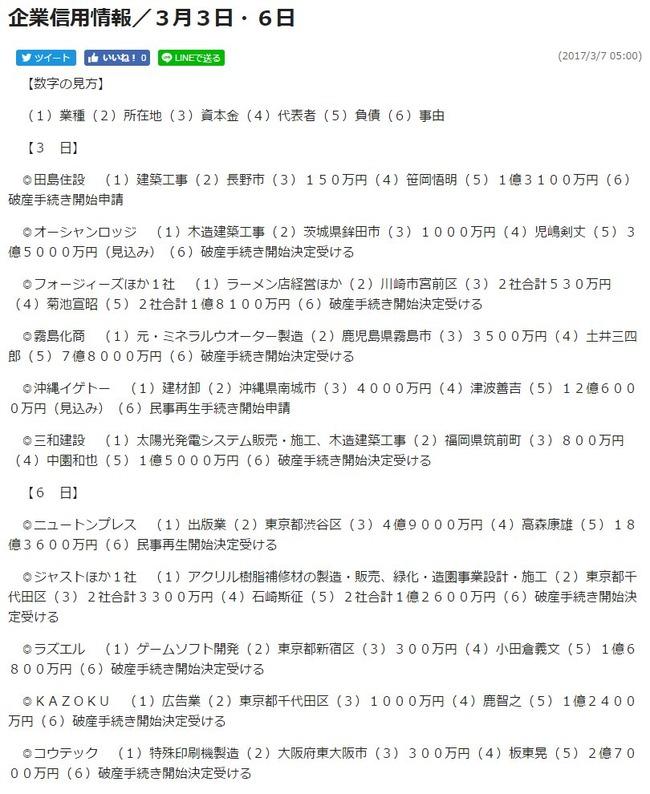 ラズエル Lass 美少女ゲーム ブランド 11eyes 3days 倒産 破産に関連した画像-02