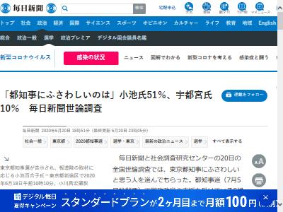 東京都知事選 小池百合子 世論調査に関連した画像-02