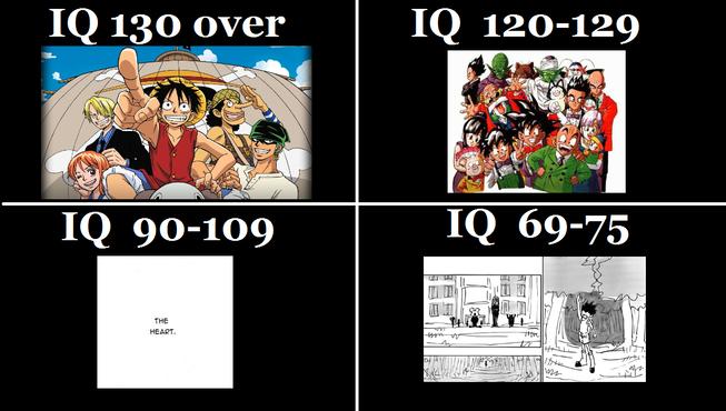 IQ ごとの見るべき アニメリスト 作成に関連した画像-05