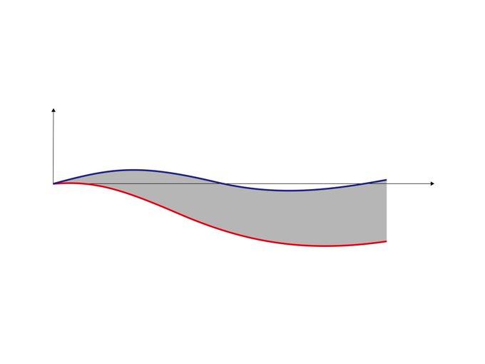 ポカリスエット ロゴ デザイン グラフ 考察に関連した画像-02