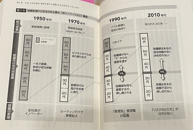 日本企業 衰退 原因に関連した画像-02