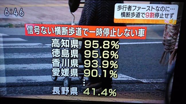 都道府県 ランキング 一時停止 車 信号に関連した画像-02