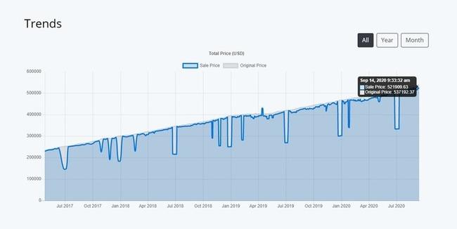 Steam 金額 スチーム Kotaku セールに関連した画像-03