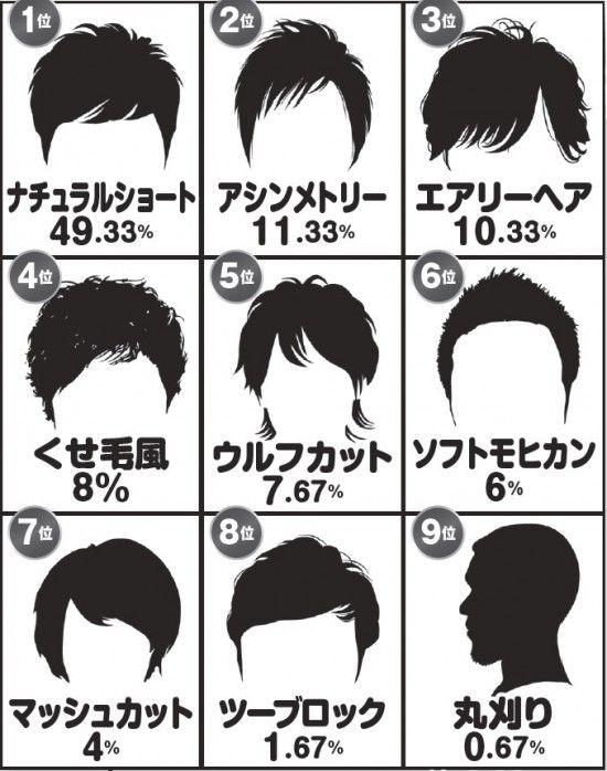 髪型 ショートに関連した画像-03