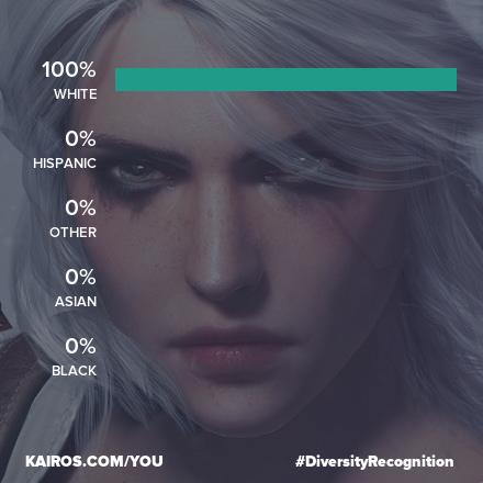 アニメ ゲーム 2次元 キャラクター 人種 AI 判定に関連した画像-05