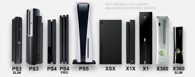 PS5 サイズ 比較 デカイに関連した画像-03