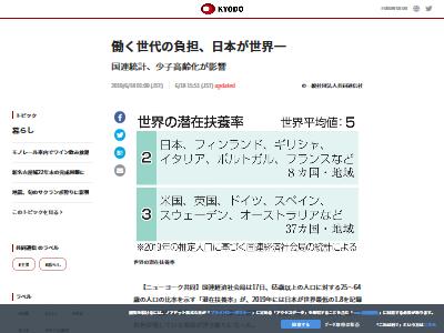国連少子高齢化日本一位に関連した画像-02