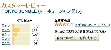 Amazon.co.jp: カスタマーレビュー: TOKYO JUNGLE (トーキョージャングル)