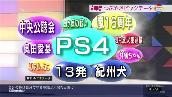 ビッグデータ PS4に関連した画像-02