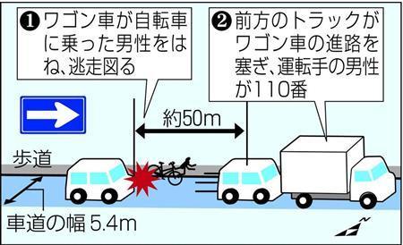 ひき逃げ トラック ワゴン車 飲酒運転 死亡事故 自動車に関連した画像-01