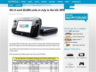 WiiU 売上 過去最低に関連した画像-02