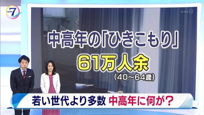 子供部屋おじさん ひきこもり NHKに関連した画像-02