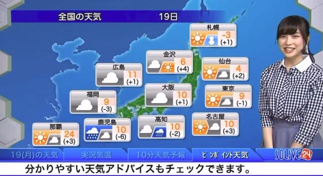 松雪彩花 機材 放送事故 トラブル 天気予報に関連した画像-01
