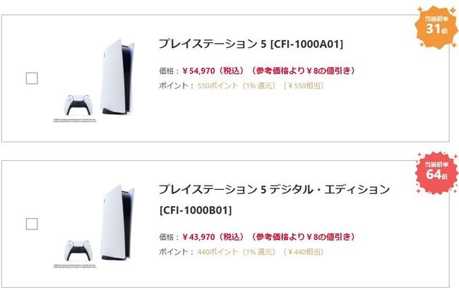PS5 予約 抽選 ヨドバシ 当選倍率 転売に関連した画像-04