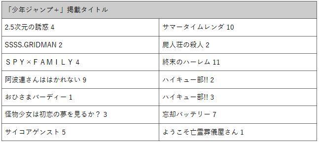 ジャンプ コミックス 単行本 発売日 延期 鬼滅の刃に関連した画像-04