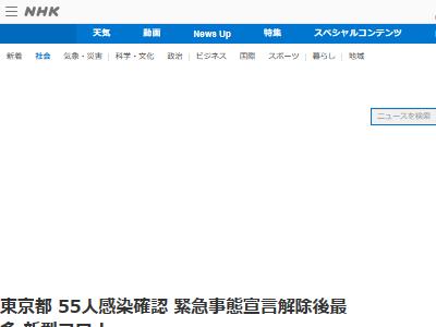 東京都 新型コロナウイルス 感染者に関連した画像-02