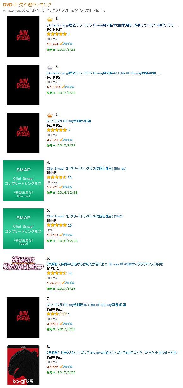 シン・ゴジラ BD ブルーレイ DVD 円盤 庵野秀明 予約開始 Amazon ランキングに関連した画像-03