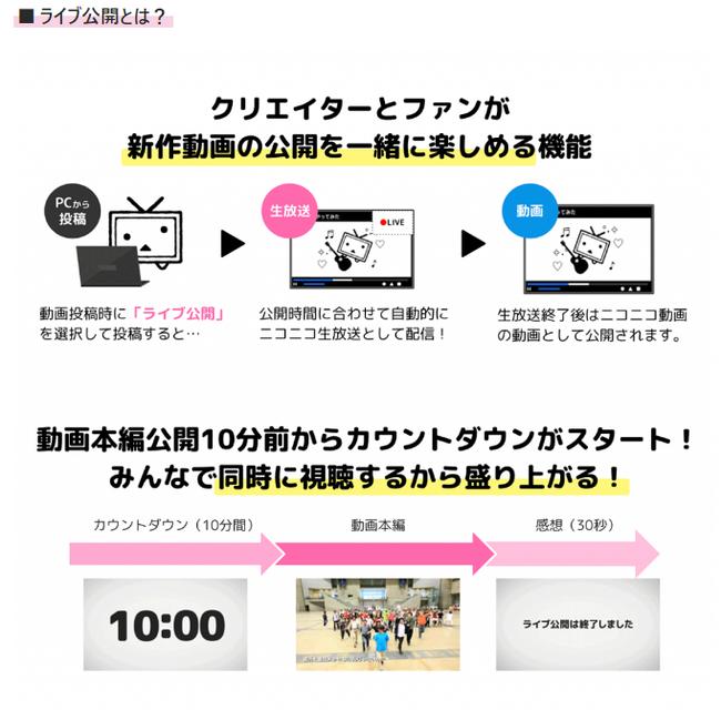 ニコニコ動画ライブ公開機能に関連した画像-03