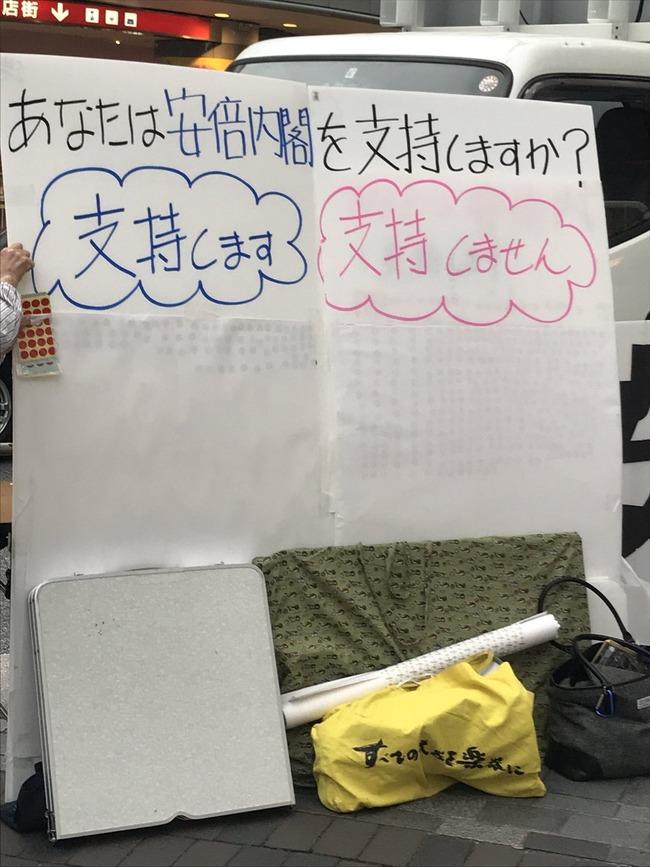 安倍内閣 支持 山本太郎 アンケート 捏造に関連した画像-03